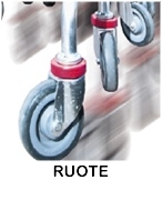 ruote